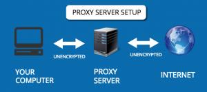 free proxy server 4