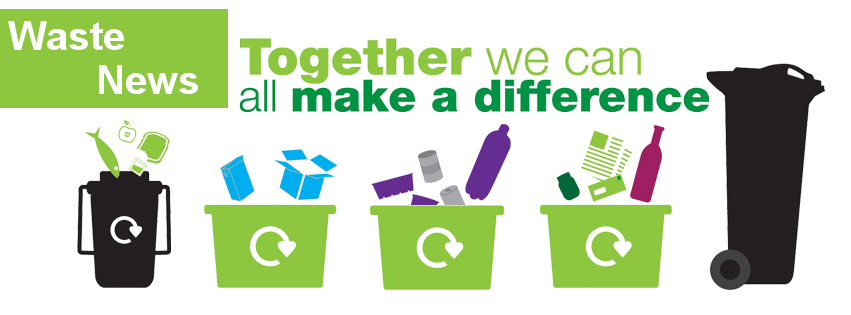 a description of the different uses and benefits of recycling There are many benefits in recycling waste products when recyclable waste is set aside and sent to recycling facilities by consumers, it results in a significant reduction in the amount of trash being dumped in landfills.