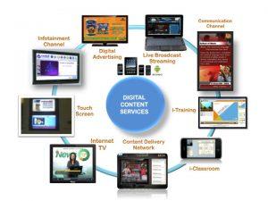 free digital contents 2