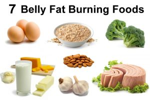 How to Find Best Quality Fat Burning Foods 3