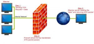 best free firewall 2