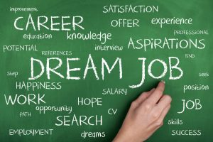 Dream Job word cloud, hand writing on chalkboard