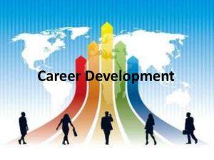 free career test 2