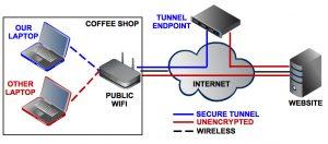 best free vpn providers 2