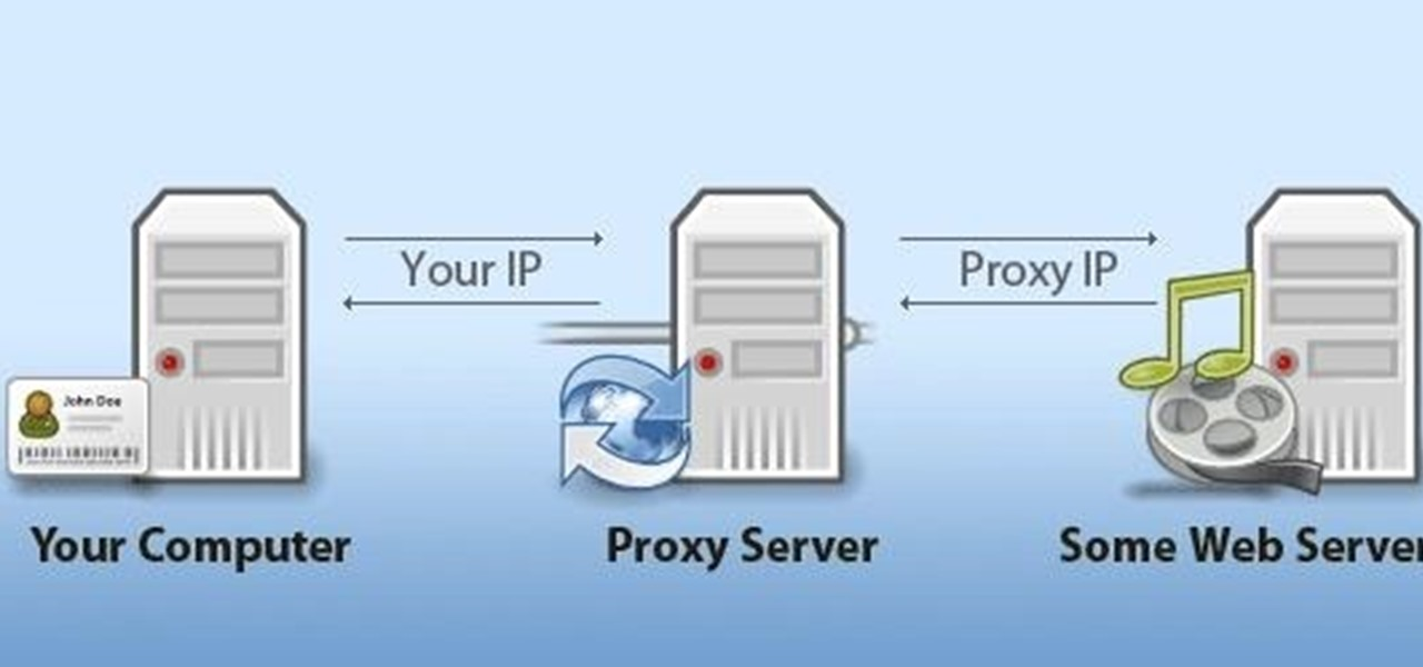 Best Sites to Find Free Proxy List – Best Quality Free Stuff