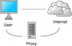 free proxy server 6